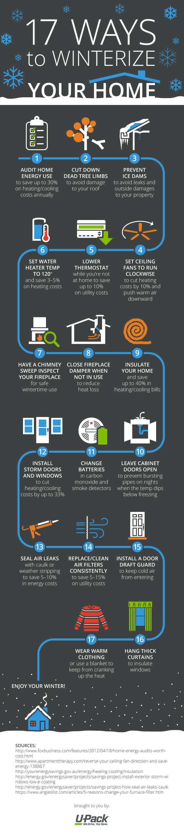 17 ways to winterize your home infographic
