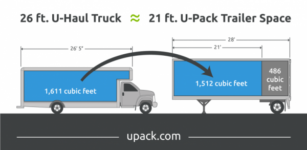 26 foot truck how much does it hold u pack