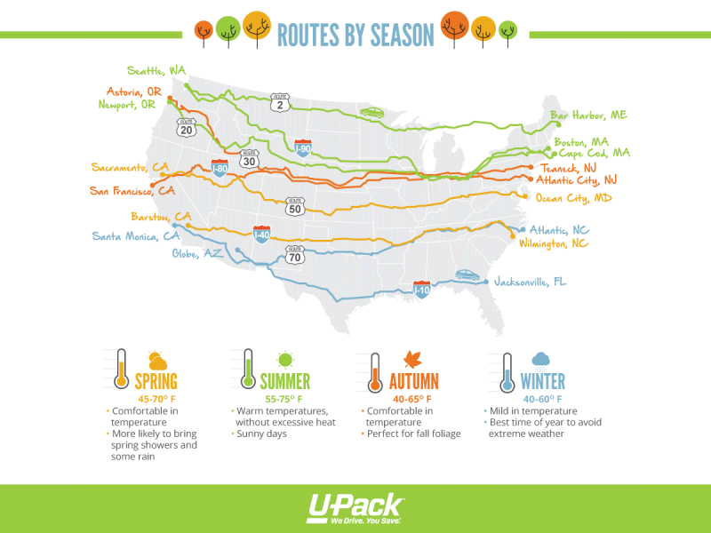 Cross Country Routes By Season
