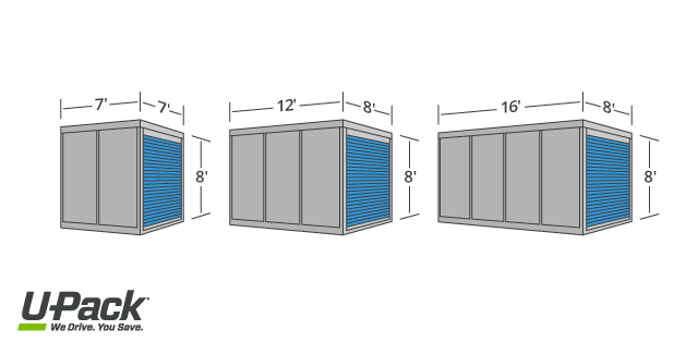 Container size comparison