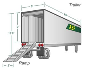 moving trailer dimensions