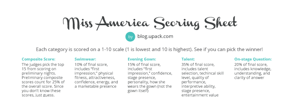 Miss America Pageant Watch Party Ideas and Printable Score