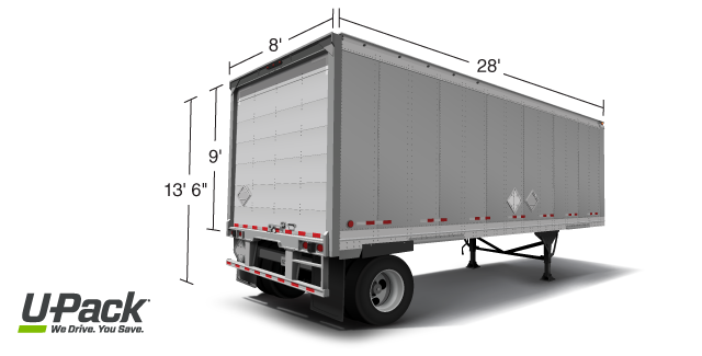 What Are The Dimensions Of A Trailer U Pack
